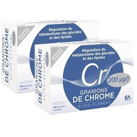 Granions de chrome lot de 2 - granions -197732